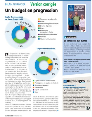 Pages de Supplement Messages octobre 2015 Caritas Alsace P4 corrigee