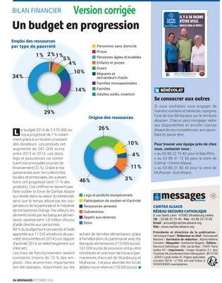 Supplement Messages octobre 2015 Caritas Alsace P4 corrigee